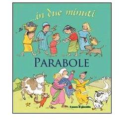 Parabole... In due minuti